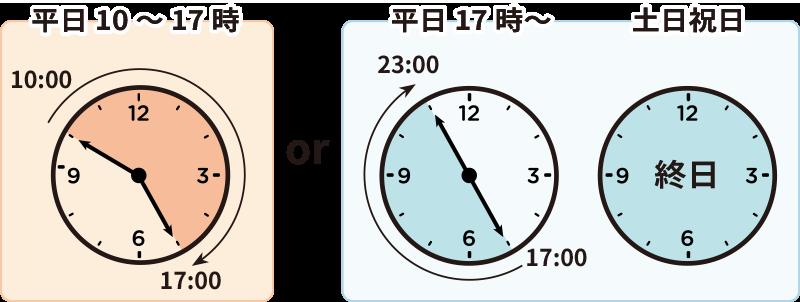 ご利用時間を選ぶ